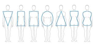 what is my body shape what to wear for my body shape joy of clothes