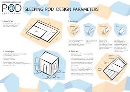 Sleeping Pods North Park Blocks To Host