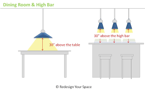 Kitchen Table Light Fixture What Is The Proper Height For Your - Height of dining room table light