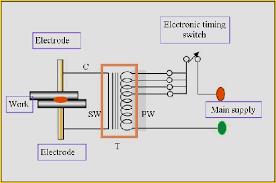 welding transformer winding diagram single phase welding machine