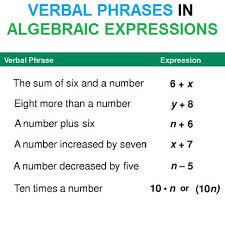 translating verbal expressions into algebraic expressions worksheets phrases in algebraic expressions