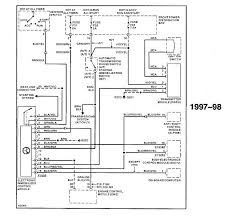 bmw e36 automatic transmission wiring diagram wiring diagram and