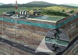 hydraulic fracturing geology page