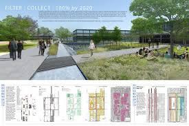landscape architecture jobs outdoor goods