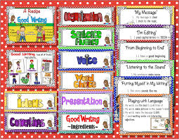 resume writing skill what is good writing skills a teacher s idea good writing skills a teacher s idea good writing skills teacherspayteachers com product a recipe