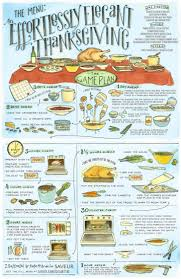 thanksgiving roast turkey recipe with step by