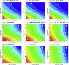 diurnal changes in urban boundary layer environment induced by