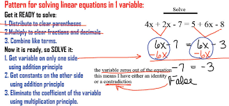 solving equations with variables on both sides calculator