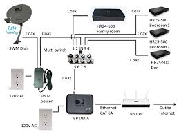 dishtv satellite wiring diagram dishtv wiring diagrams