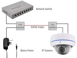 poe injector u0026 splitter set for 12v ip cameras dc power and