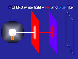 what is blue light filter light and colour goodleigh primary sharing our learning with the