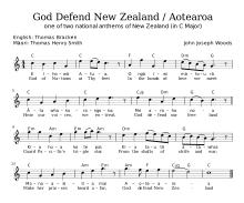 New Lyrics God Defend New Zealand
