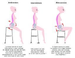 posture au bureau voici ce que votre dos subit quand vous restez trop longtemps