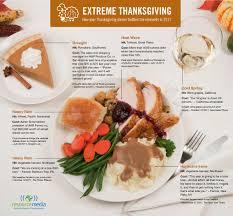 thanksgiving slogans syafrina sharif