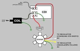 5 wire cdi wiring diagram 5 pin cdi box wiring diagram wiring with