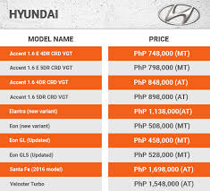 hyundai veloster philippines price 2016 price guide of philippines cars carbay