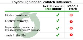 2014 toyota highlander ground clearance torklift central torklift central 2014 2016 toyota highlander
