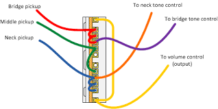 guitar wiring explored introducing the switch part 1