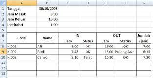 format rekap absensi pegawai menghitung jam kerja karyawan jnet99