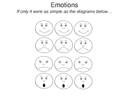 emotions coloring pages for preschoolers coloring page for kids