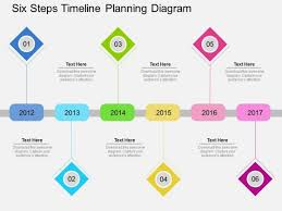 infographic ideas infographic timeline template ppt best free