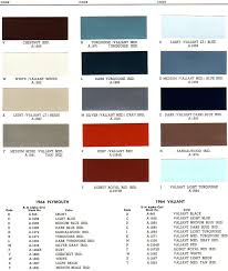 1964 plymouth exterior paint chip palette