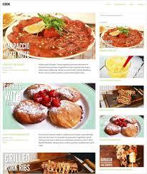 free paid 10 best food themes 2017 inkthemes