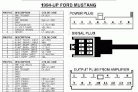 1994 ford stereo wiring diagram 4k wallpapers