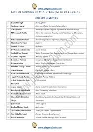 Central Cabinet Ministers List Of Council Of Ministers Of India As On 10 11 2014