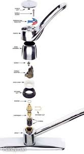 get a handle on the kitchen faucet the drip kitchen faucets and