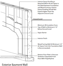 Recommended Basement Humidity Level - basement what are the options for moisture proofing foundation