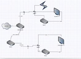 uverse wiring diagram on images free download images and att