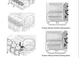 ge profile dishwasher diagram periodic tables
