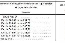 incentivos en seguridad social para empleados de hogar en noticias de serhogarsystem part 3
