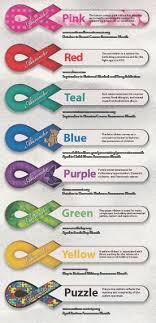 custom awareness ribbons custom cause awareness emery boards