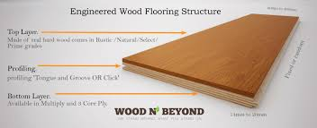 wooden flooring suitable for underfloor heating wood and beyond