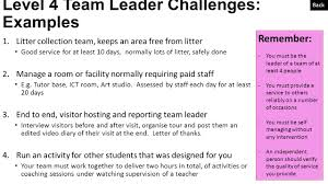 leadership challenges for the u201cempower to aspire u201d student