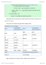 tamil grammer in easy english 130322121913 phpapp01
