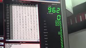 pcv maps dynojet power commander iii v setting the throttle position