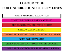 electronic color code wikiwand wiring diagram components