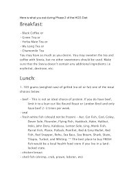 omni diet grocery list grocery list template
