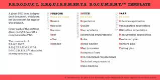 what are some great examples of product requirement documents and