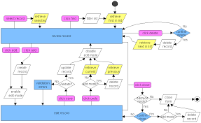 logic model table format word document djr logic model 004gif