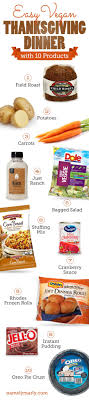 easy vegan thanksgiving dinner with 10 products namely marly