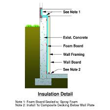 How To Insulate Basement Walls by Wall Ideas Basement Closet Framing 2x4 Wall Studs Basement Wall