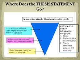 what is the thesis statement what is a thesis statement ppt video online download