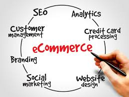 the new digital marketing commerce strategies u2013 where e commerce