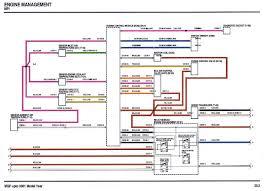 mgf schaltbilder inhalt wiring diagrams of the rover mgf mgf