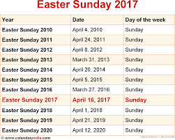 Which Date Is When Is Easter Sunday 2017 2018 Dates Of Easter Sunday 2017