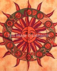 wall hanging indian horoscope tapestry ethnic home decor